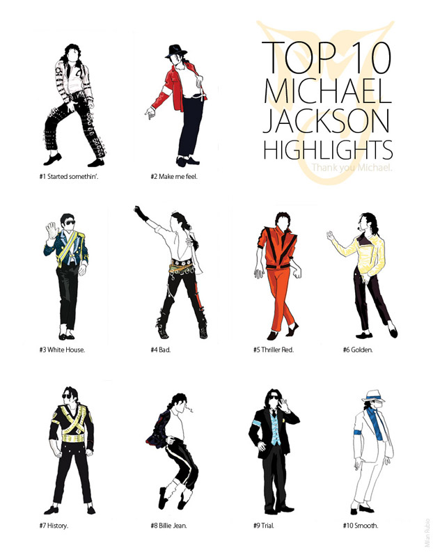 michael jackson top 10 thriller bad Jacko Highlights Milan Rubio Top 10 Michael Jackson Hightlight Tribute by Milan Rubio! The King of Pop @ His Best