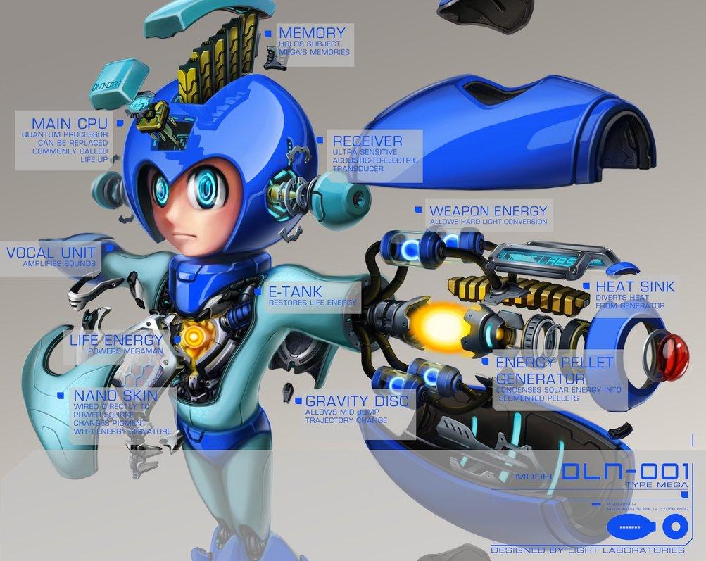 Mega Man Tribute Teaser By Xiao Wei Li Chewyli The